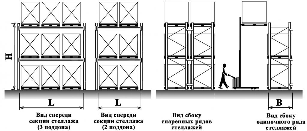 Схема паллетных стеллажей 2 .